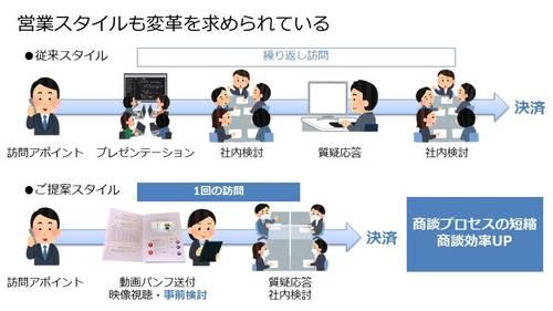 201015withコロナ時代の新営業スタイル.jpg