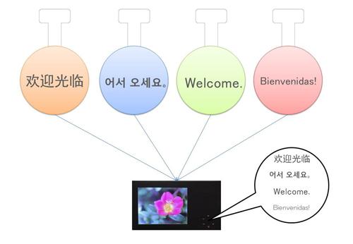 多言語化.jpg
